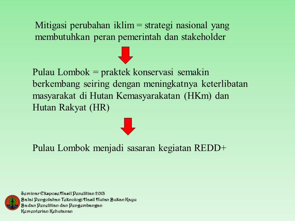 Pulau Lombok menjadi sasaran kegiatan REDD+