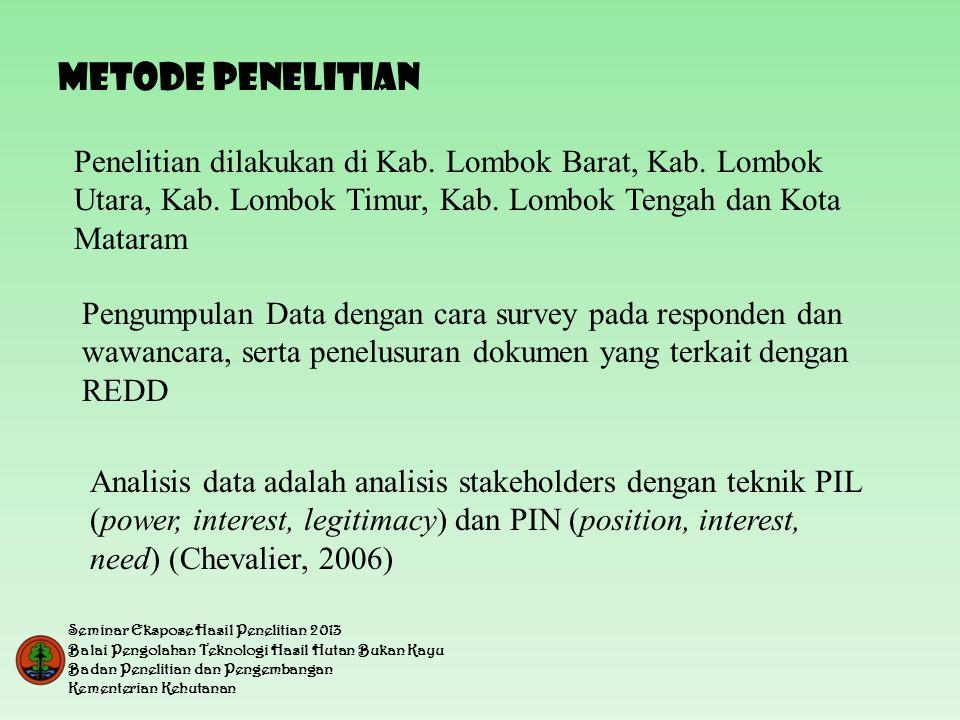 Metode penelitian Penelitian dilakukan di Kab. Lombok Barat, Kab. Lombok Utara, Kab. Lombok Timur, Kab. Lombok Tengah dan Kota Mataram.
