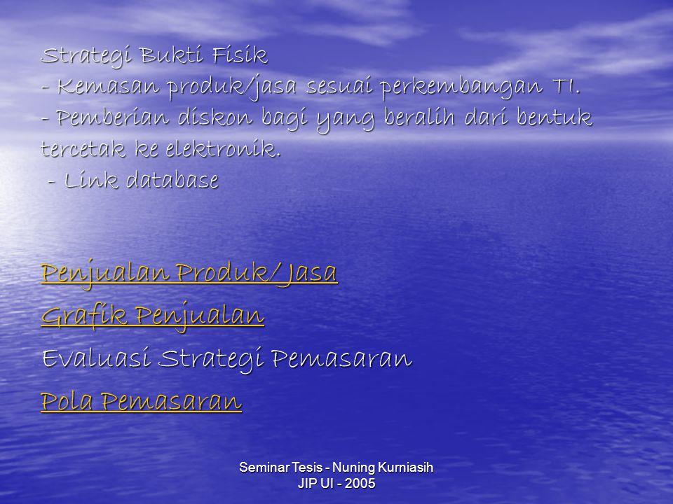 Seminar Tesis - Nuning Kurniasih JIP UI - 2005