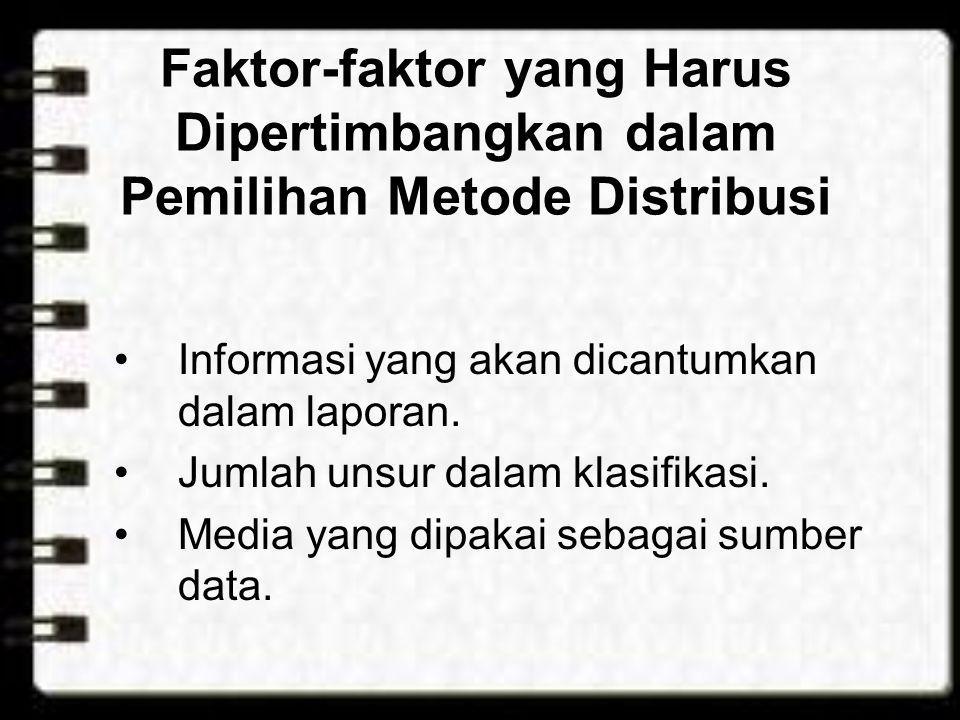 Faktor-faktor yang Harus Dipertimbangkan dalam Pemilihan Metode Distribusi
