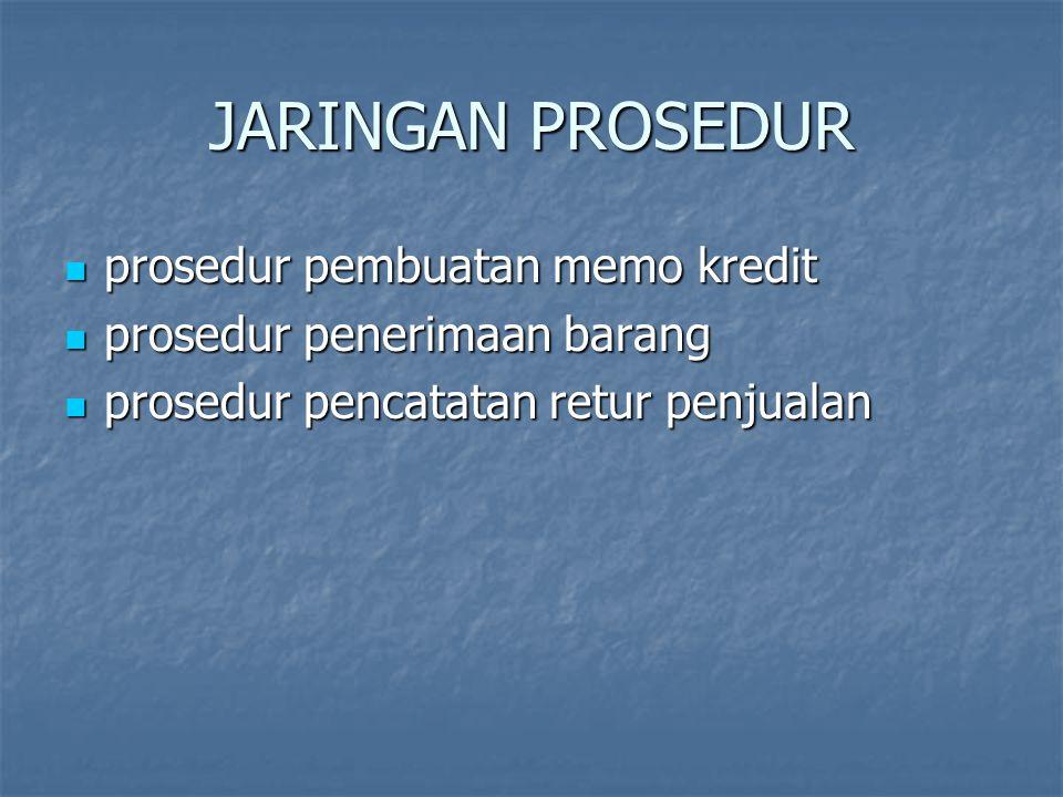 JARINGAN PROSEDUR prosedur pembuatan memo kredit