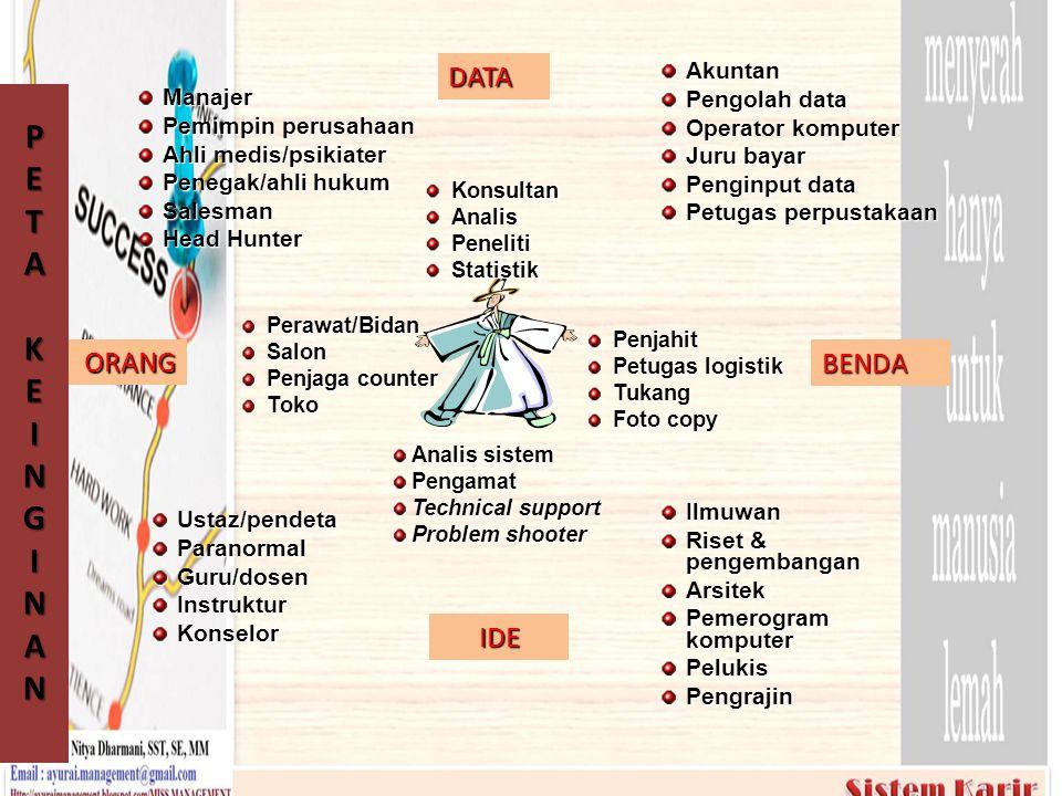 P E T A K I N G DATA BENDA IDE ORANG Akuntan Pengolah data Manajer