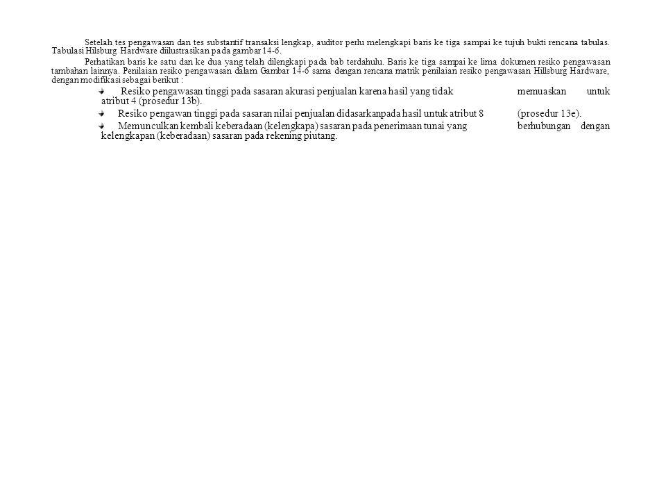 Setelah tes pengawasan dan tes substantif transaksi lengkap, auditor perlu melengkapi baris ke tiga sampai ke tujuh bukti rencana tabulas. Tabulasi Hilsburg Hardware diilustrasikan pada gambar 14-6.