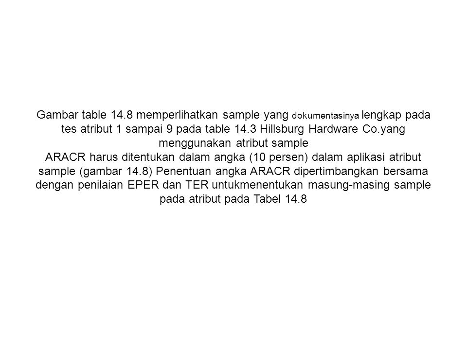 Gambar table 14.8 memperlihatkan sample yang dokumentasinya lengkap pada tes atribut 1 sampai 9 pada table 14.3 Hillsburg Hardware Co.yang menggunakan atribut sample