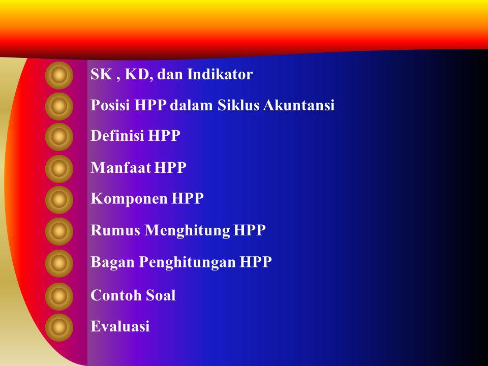 HARGA POKOK PENJUALAN SK , KD, dan Indikator