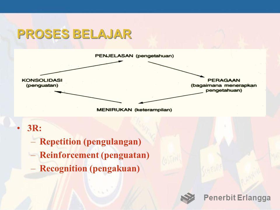 PROSES BELAJAR 3R: Repetition (pengulangan) Reinforcement (penguatan)