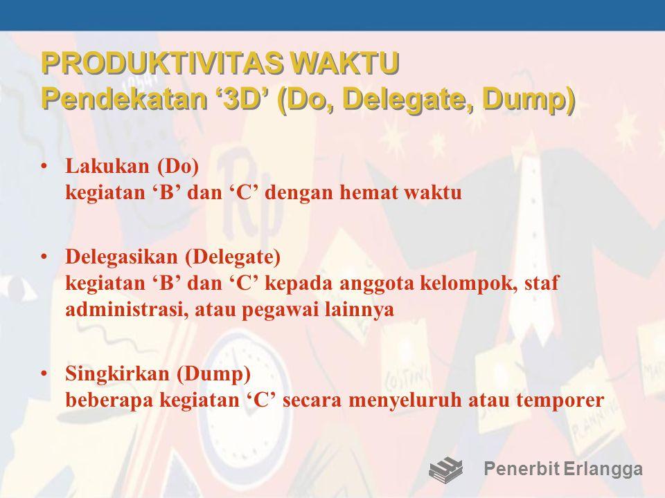PRODUKTIVITAS WAKTU Pendekatan '3D' (Do, Delegate, Dump)