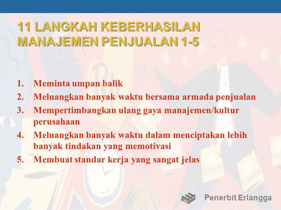 11 LANGKAH KEBERHASILAN MANAJEMEN PENJUALAN 1-5