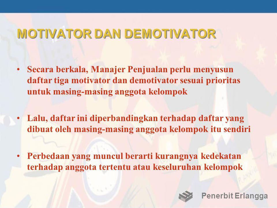 MOTIVATOR DAN DEMOTIVATOR