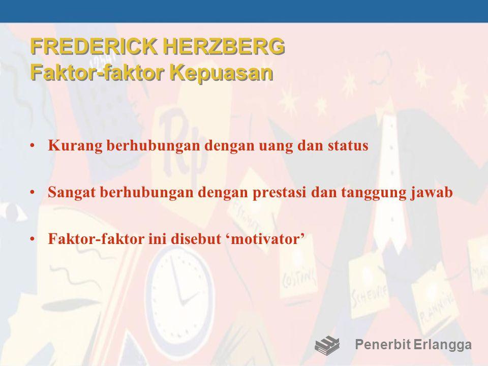 FREDERICK HERZBERG Faktor-faktor Kepuasan