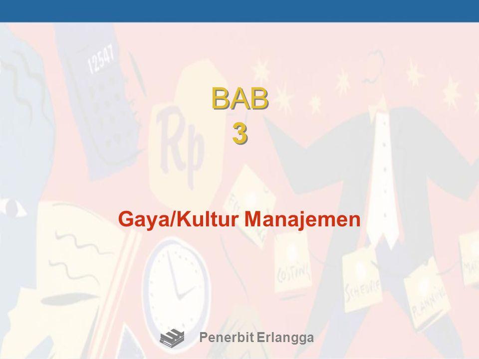 Gaya/Kultur Manajemen