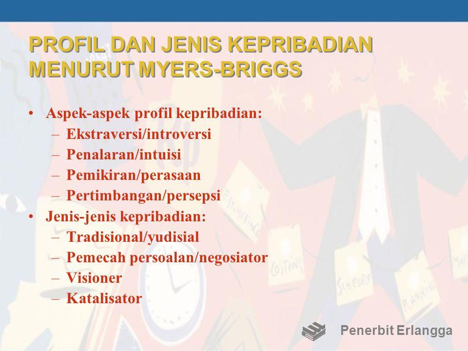 PROFIL DAN JENIS KEPRIBADIAN MENURUT MYERS-BRIGGS