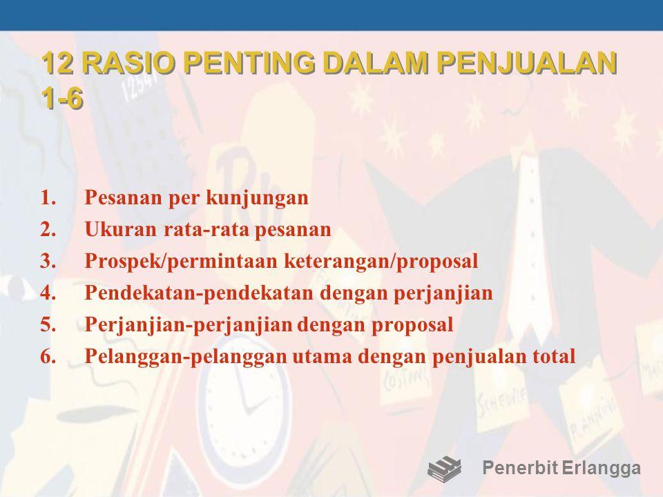 12 RASIO PENTING DALAM PENJUALAN 1-6