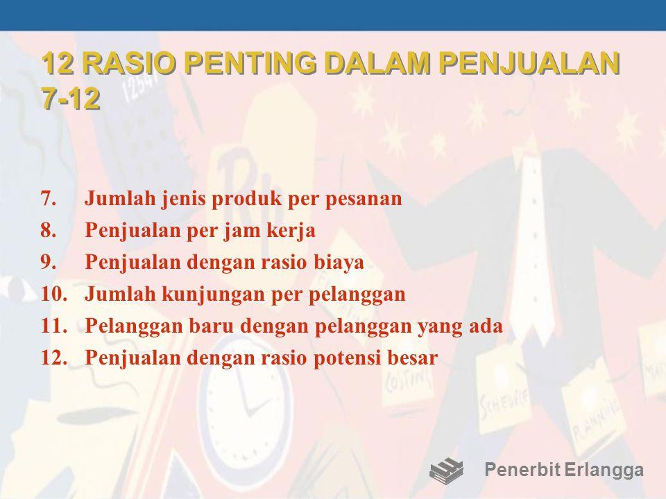 12 RASIO PENTING DALAM PENJUALAN 7-12