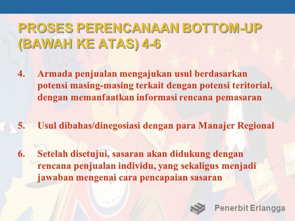 PROSES PERENCANAAN BOTTOM-UP (BAWAH KE ATAS) 4-6