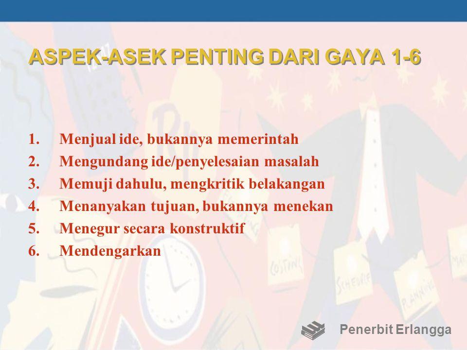 ASPEK-ASEK PENTING DARI GAYA 1-6
