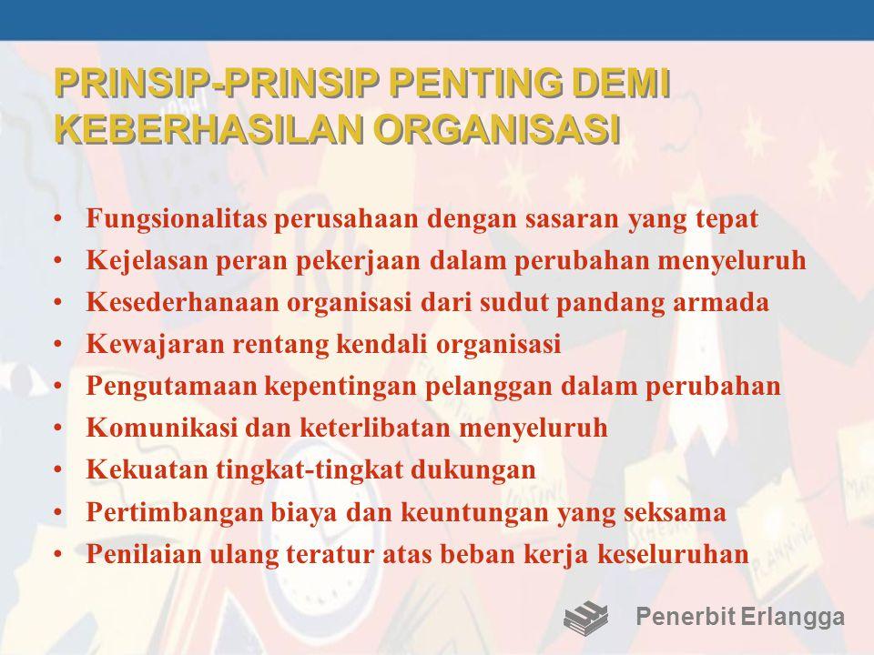 PRINSIP-PRINSIP PENTING DEMI KEBERHASILAN ORGANISASI