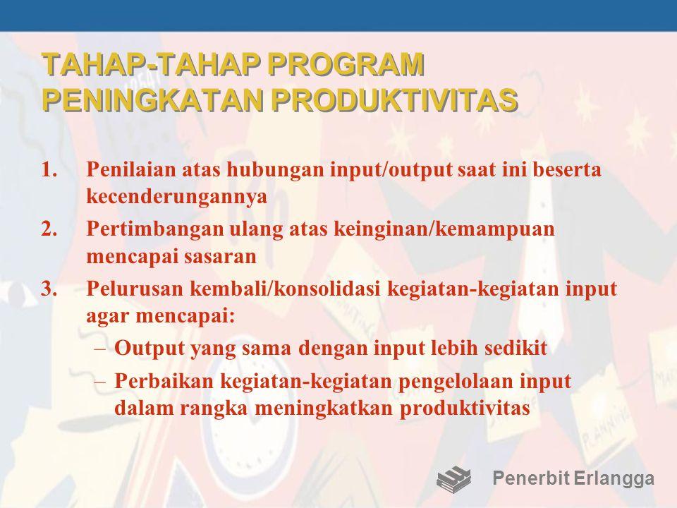TAHAP-TAHAP PROGRAM PENINGKATAN PRODUKTIVITAS