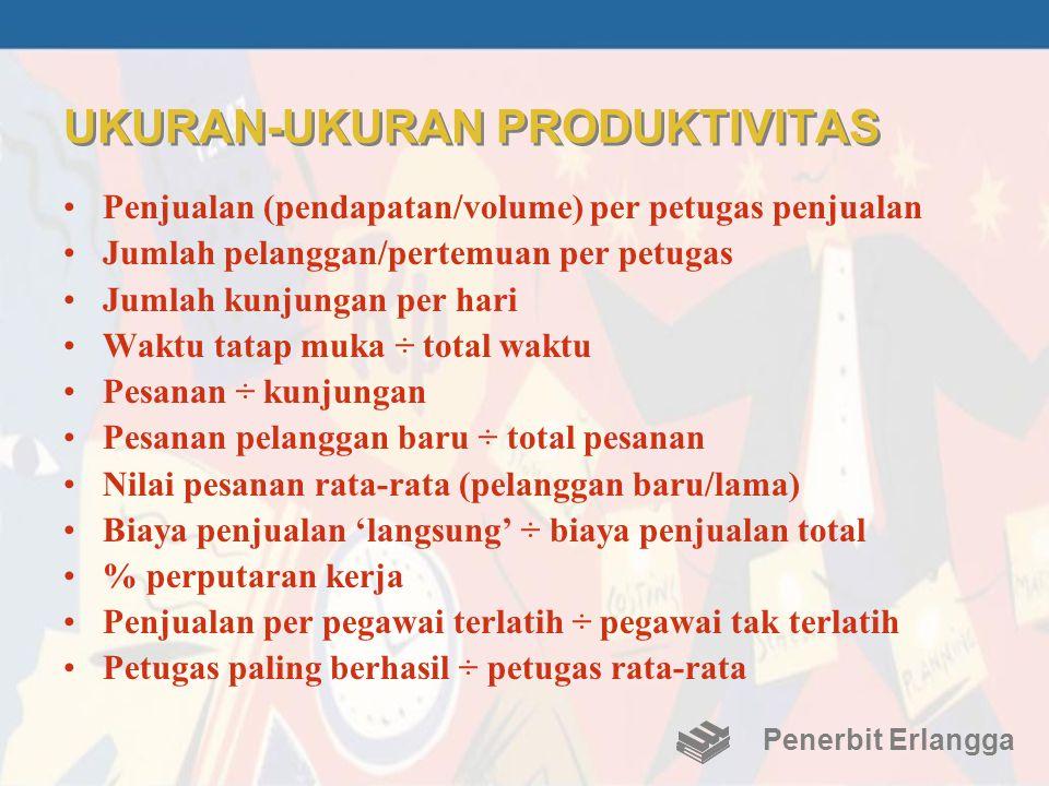 UKURAN-UKURAN PRODUKTIVITAS