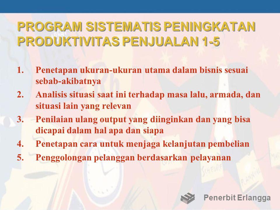 PROGRAM SISTEMATIS PENINGKATAN PRODUKTIVITAS PENJUALAN 1-5