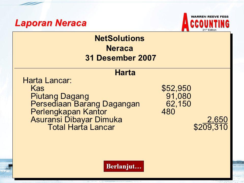 NetSolutions Neraca 31 Desember 2007