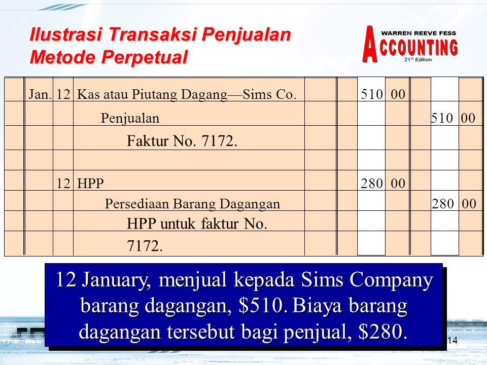 Ilustrasi Transaksi Penjualan Metode Perpetual