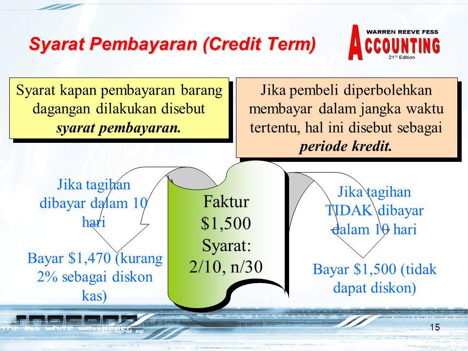Syarat Pembayaran (Credit Term)