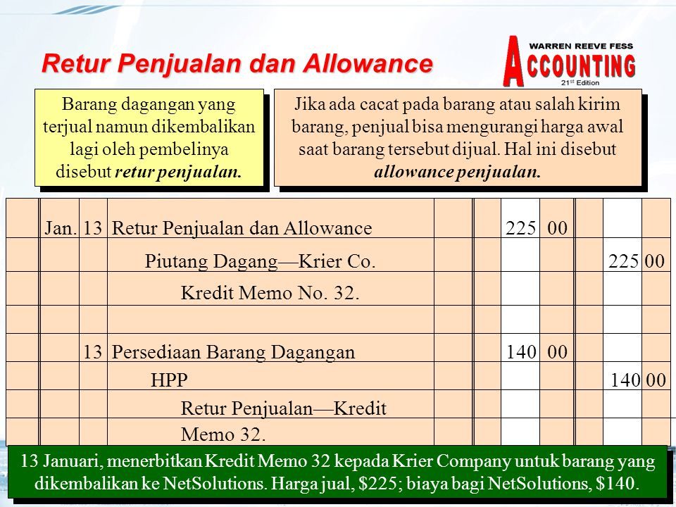 Retur Penjualan dan Allowance