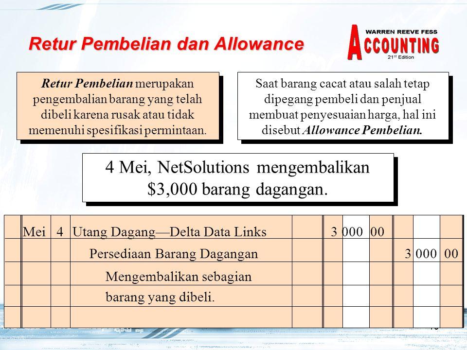 Retur Pembelian dan Allowance
