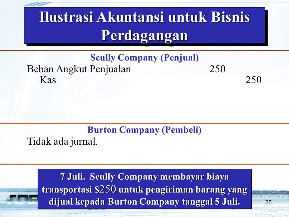 Ilustrasi Akuntansi untuk Bisnis Perdagangan