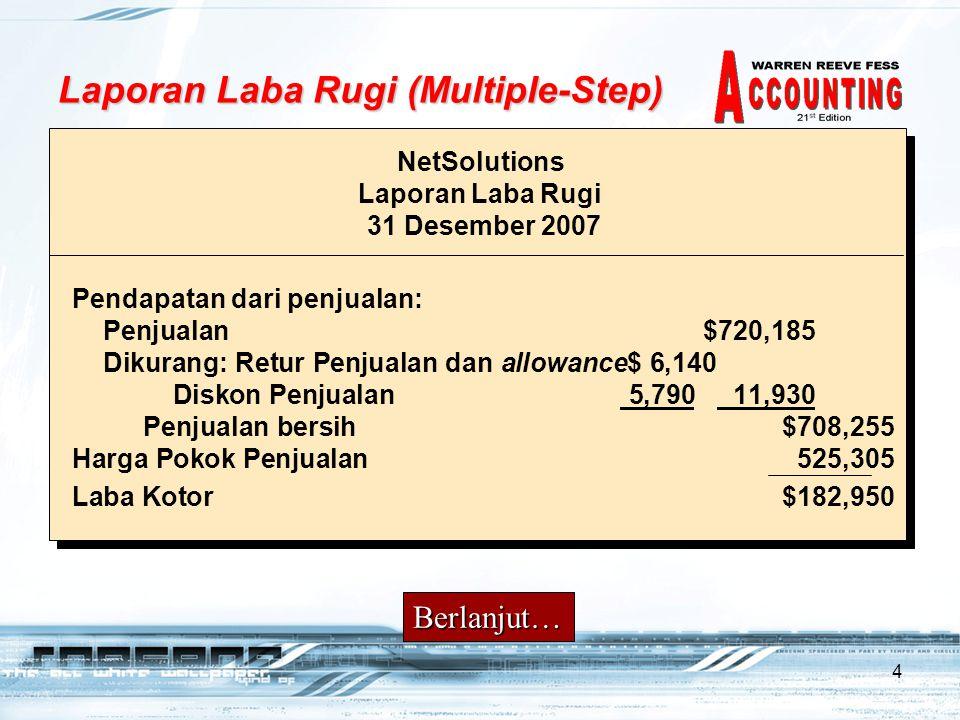 NetSolutions Laporan Laba Rugi 31 Desember 2007