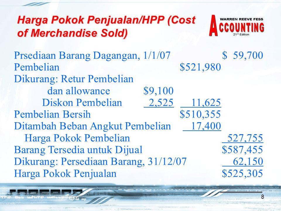 Harga Pokok Penjualan/HPP (Cost of Merchandise Sold)