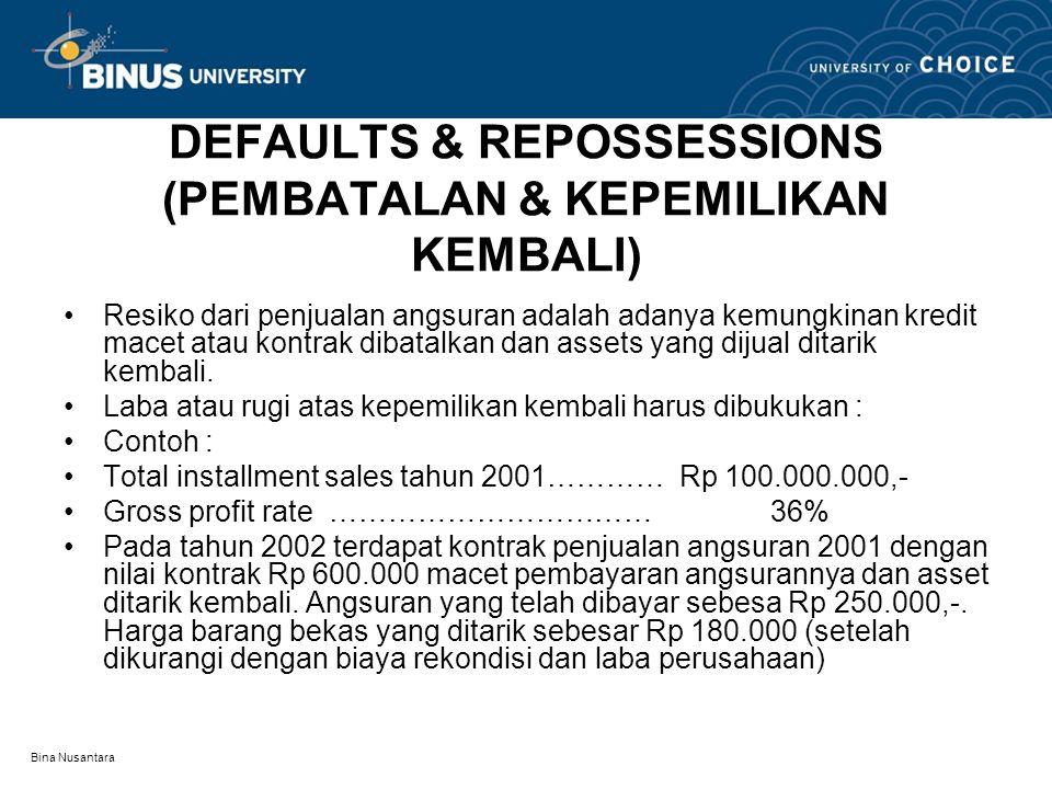 DEFAULTS & REPOSSESSIONS (PEMBATALAN & KEPEMILIKAN KEMBALI)