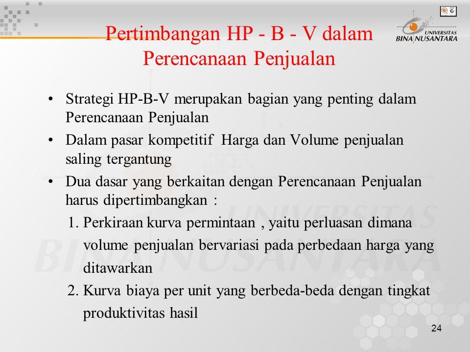 Pertimbangan HP - B - V dalam Perencanaan Penjualan