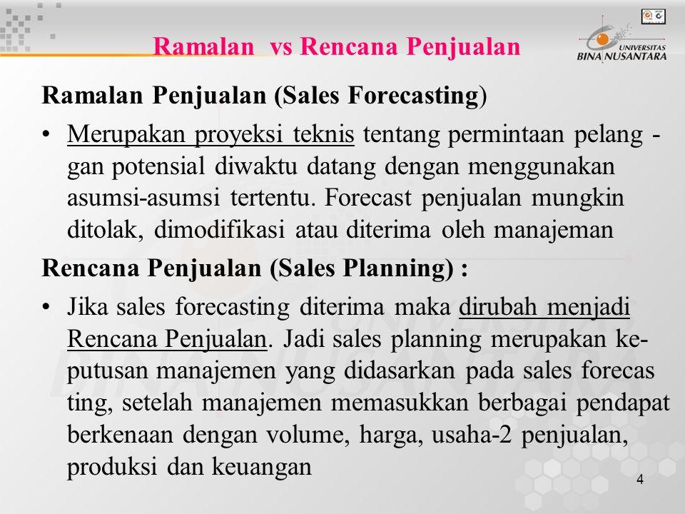 Ramalan vs Rencana Penjualan