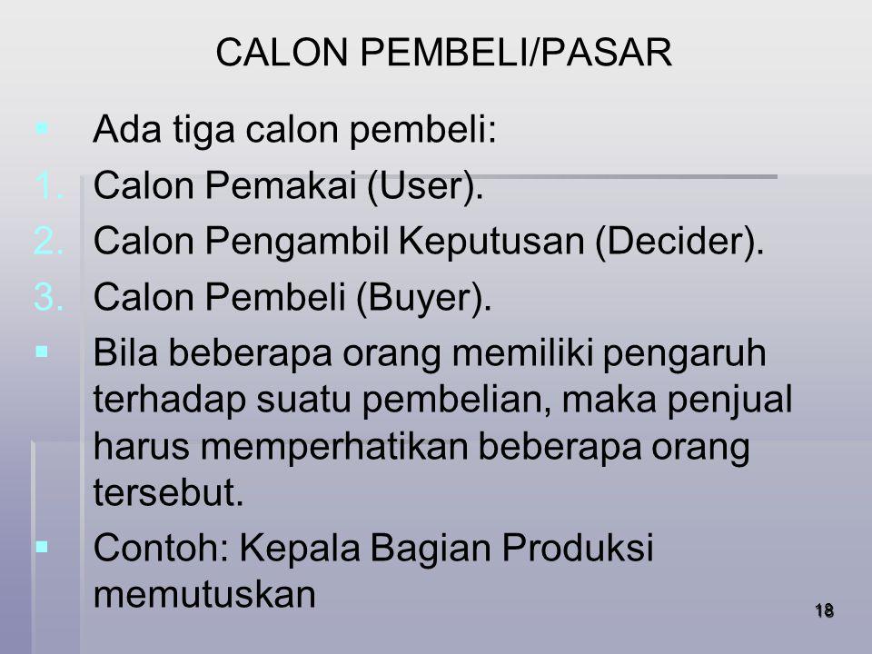 CALON PEMBELI/PASAR Ada tiga calon pembeli: Calon Pemakai (User). Calon Pengambil Keputusan (Decider).
