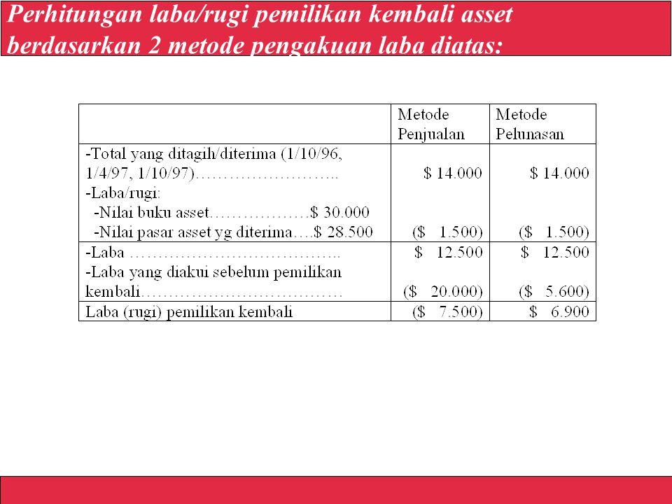 Perhitungan laba/rugi pemilikan kembali asset berdasarkan 2 metode pengakuan laba diatas:
