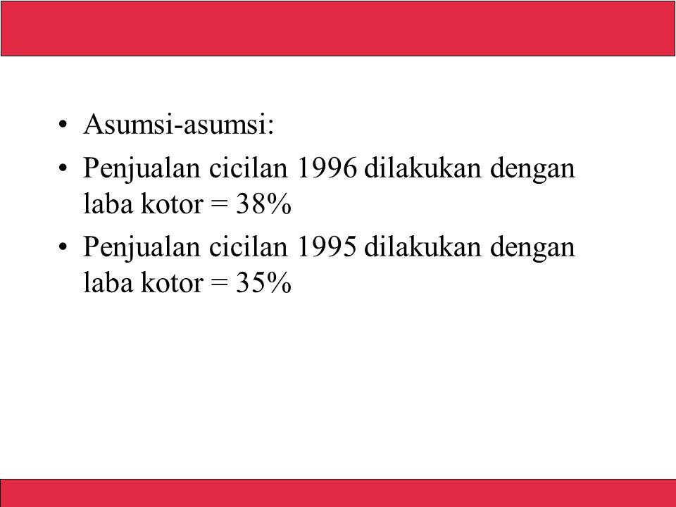 Asumsi-asumsi: Penjualan cicilan 1996 dilakukan dengan laba kotor = 38% Penjualan cicilan 1995 dilakukan dengan laba kotor = 35%