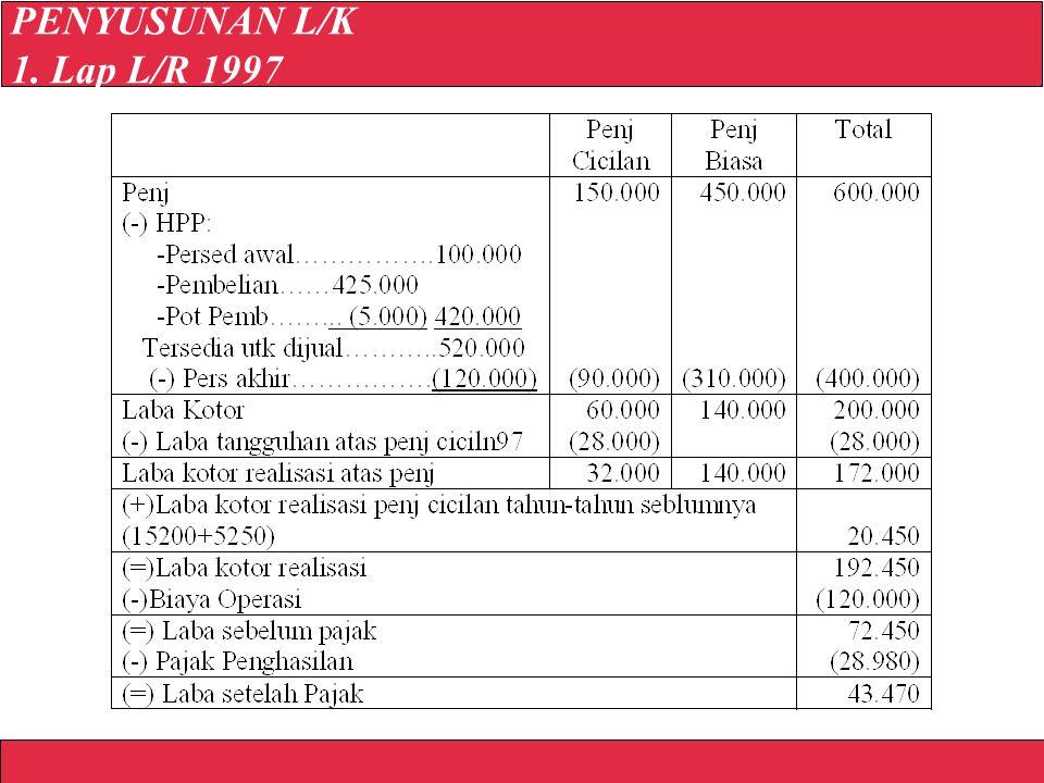 PENYUSUNAN L/K 1. Lap L/R 1997