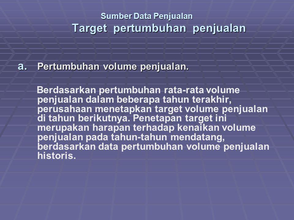 Sumber Data Penjualan Target pertumbuhan penjualan