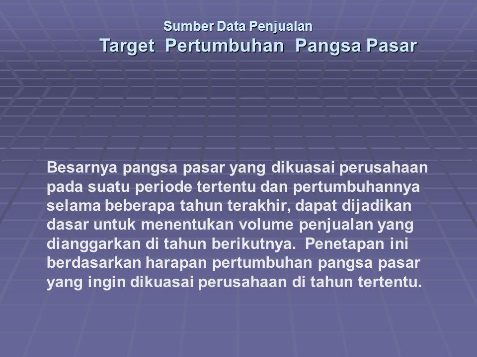 Sumber Data Penjualan Target Pertumbuhan Pangsa Pasar
