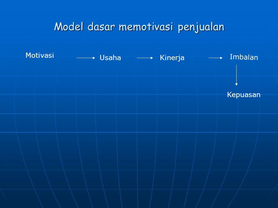 Model dasar memotivasi penjualan