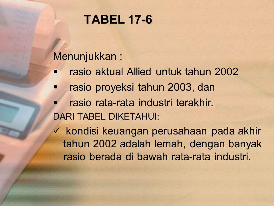 TABEL 17-6 Menunjukkan ; rasio aktual Allied untuk tahun 2002