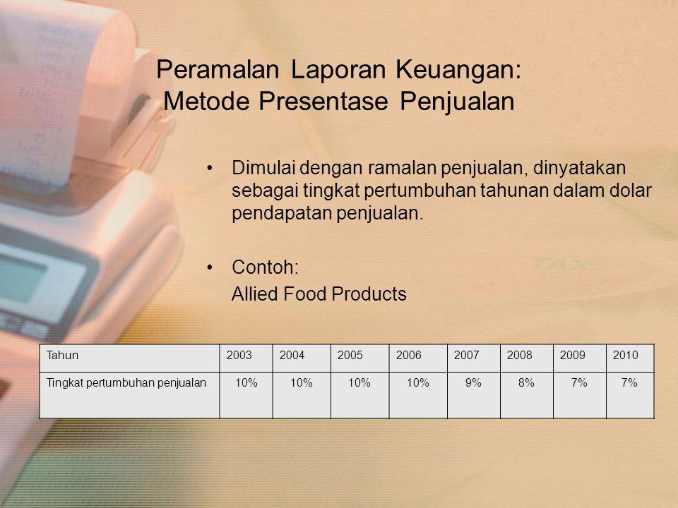 Peramalan Laporan Keuangan: Metode Presentase Penjualan