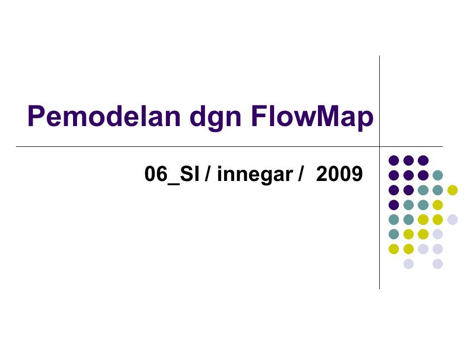 Pemodelan dgn FlowMap 06_SI / innegar / 2009
