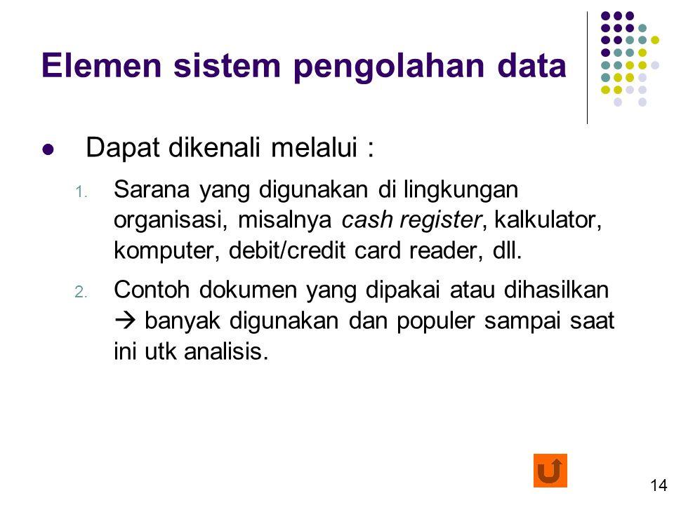 Elemen sistem pengolahan data