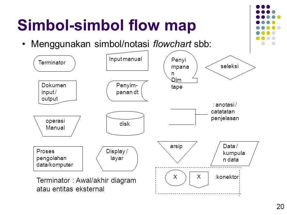 Simbol-simbol flow map