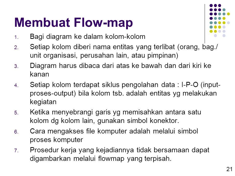 Membuat Flow-map Bagi diagram ke dalam kolom-kolom
