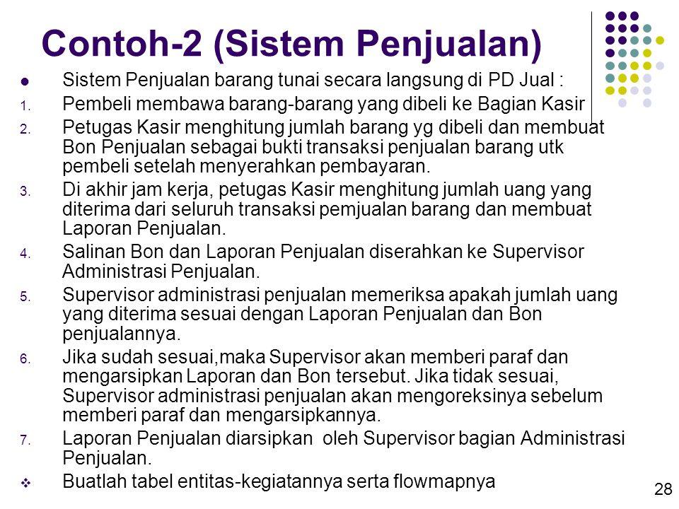 Contoh-2 (Sistem Penjualan)