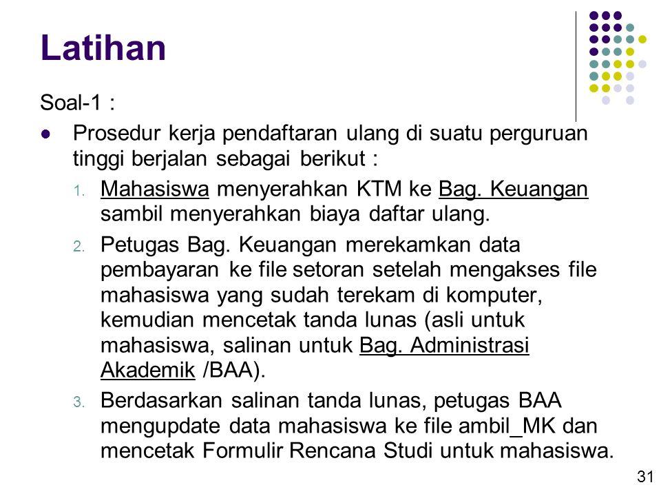 Latihan Soal-1 : Prosedur kerja pendaftaran ulang di suatu perguruan tinggi berjalan sebagai berikut :